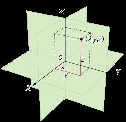 eucliden space